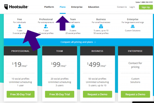Subscribing to the free plan with Hootsuite