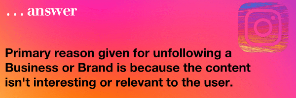 Primary unfollow reason for Businesses/Brands is because the content isn't interesting or relevant to the user
