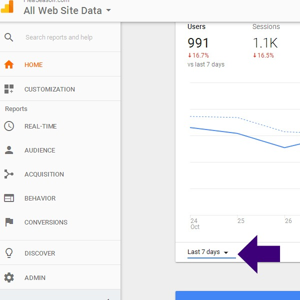 How to Find Your Website's Most Popular Pages in Google Analytics